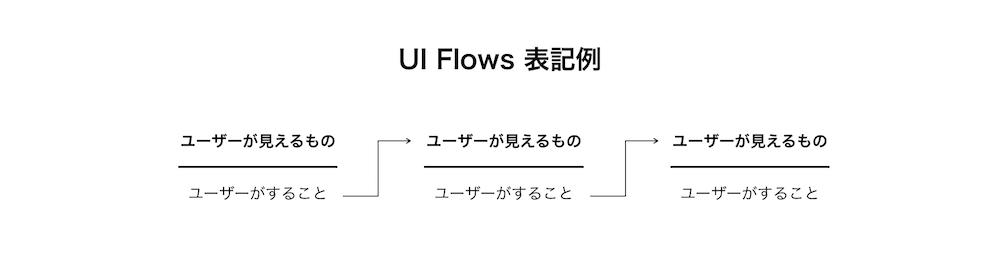 UI Flows 表記例