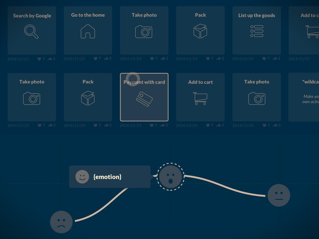 UX Recipe UI Sample