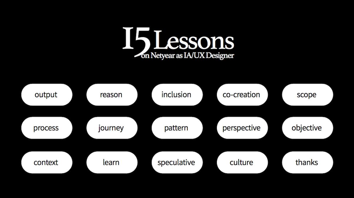 15 Lessons (English)