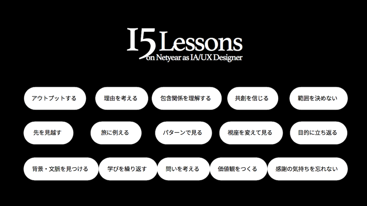 15 Lessons (Japanese)